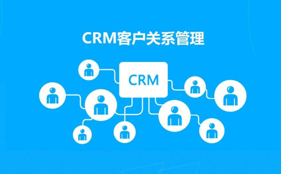 CRM系统,CRM